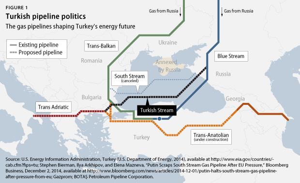 TANAP-TAP-και-Turkish-Stream